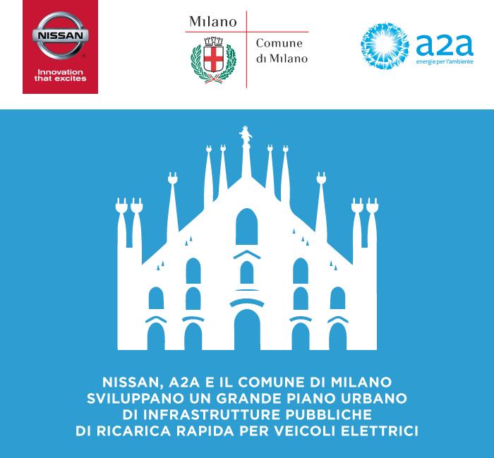 Comune di Milano, Nissan e A2A