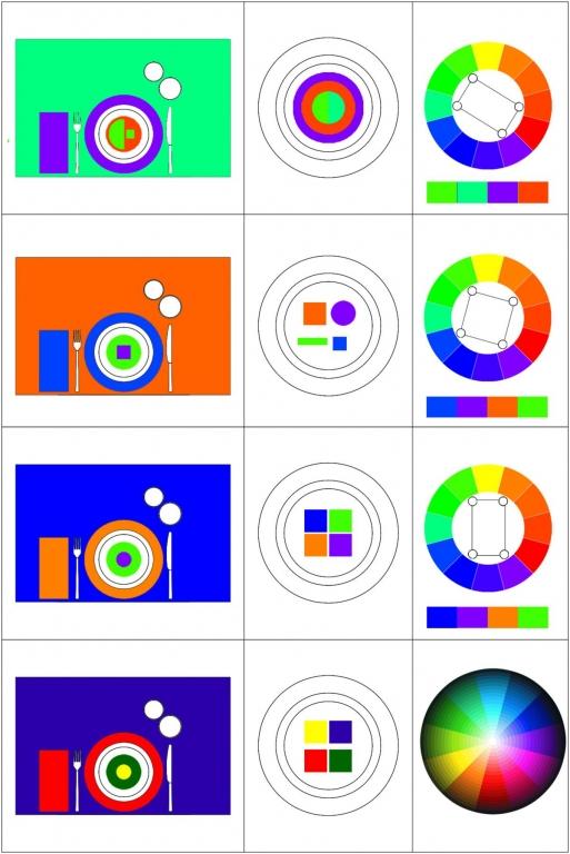 Alessia Cipolla, La ruota dei colori come strumento fondamentale per creare armonia mescolando colori diversi