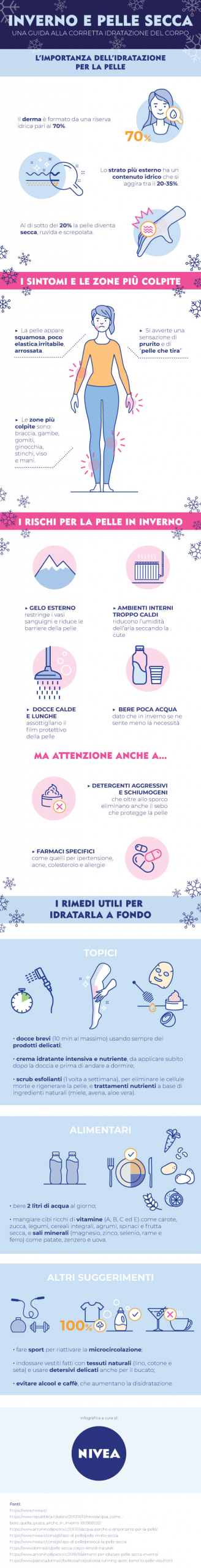 Infografica - Inverno e Pelle Secca