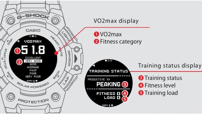orologi sportivo multifunzioni misurazione battiti cardiaci